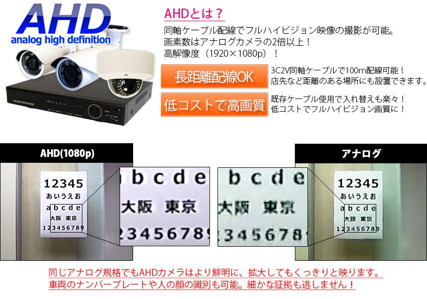 車両ナンバー識別も可能!高画質フルハイビジョン録画!