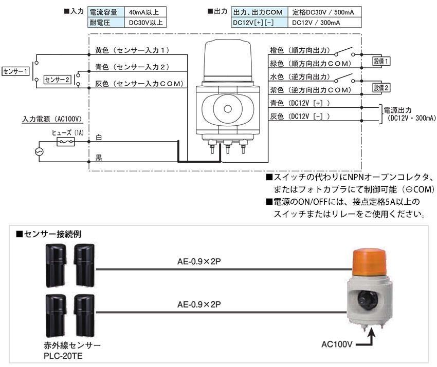センサー接続例、PLC-20TEなどが接続可能
