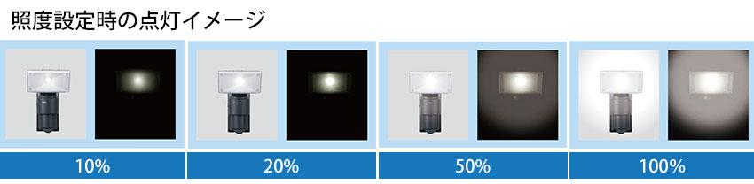 照度設定時の点灯イメージ