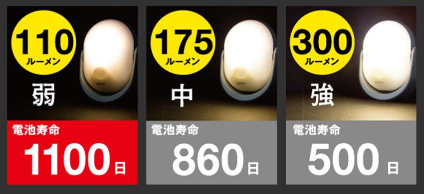 明るさ3段階