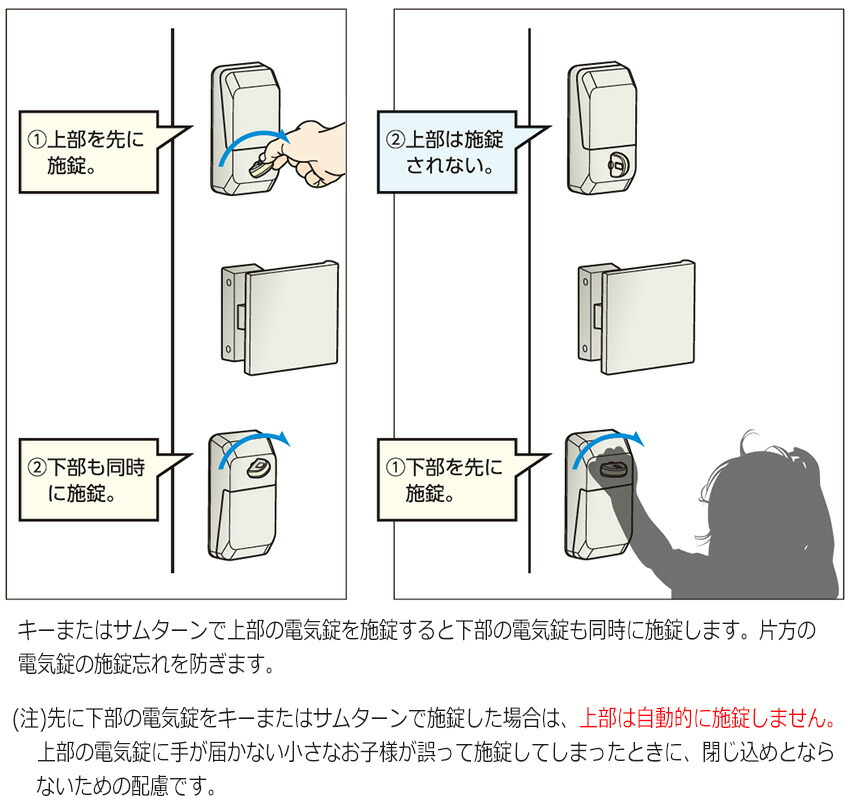 施錠追従機能(2ロック仕様のみ)