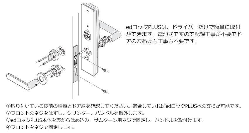 取付け方法の概要(CL-LE錠ケースの一例)
