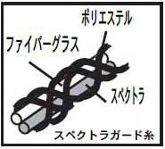 スペクトラガード糸