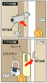 物件管理ロックの使用方法