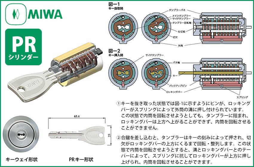 MIWA PRシリンダー