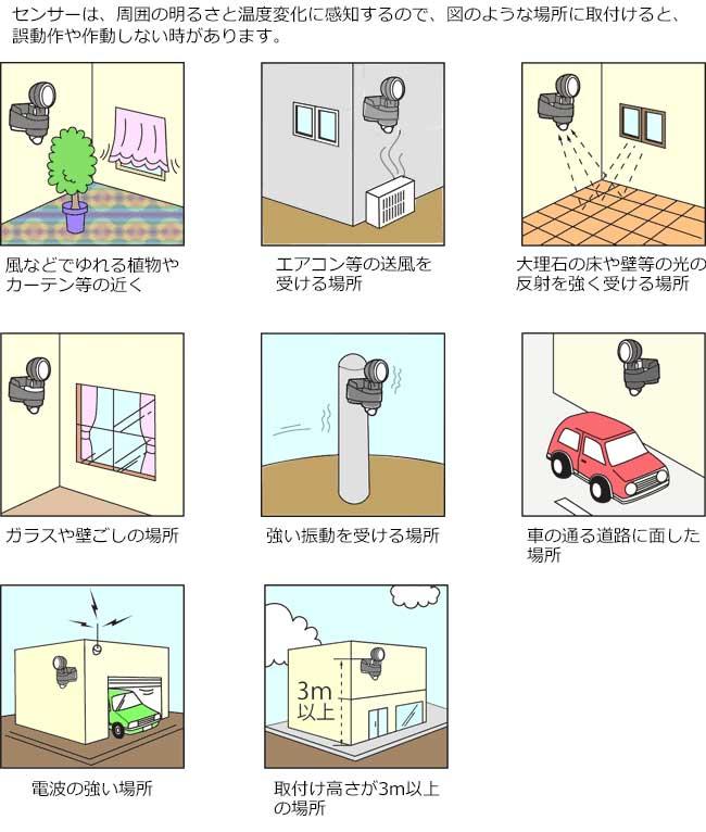 センサーライト取付け前の注意