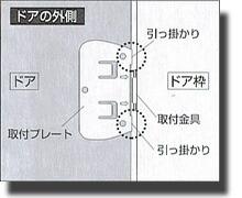 取付方法3