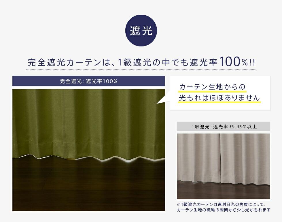 完全遮光カーテン 遮光率100%