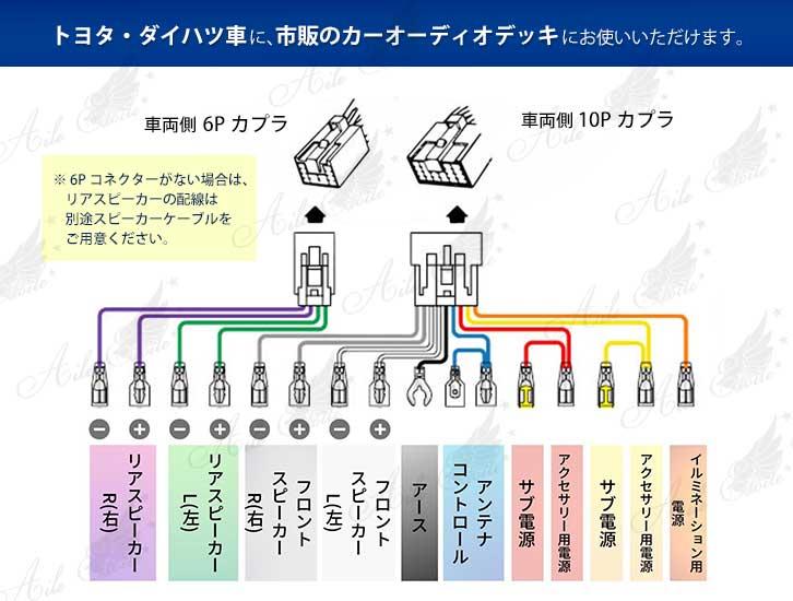 トヨタ/ダイハツ用★10P/6P カプラ★オーディオ(ナビゲーション)配線キット