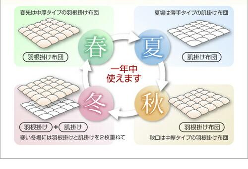 ベッドタイプ マットレス用 20色 綿 布団 1人用 ベッド用 布団セット 1人用 - aimcube画像4