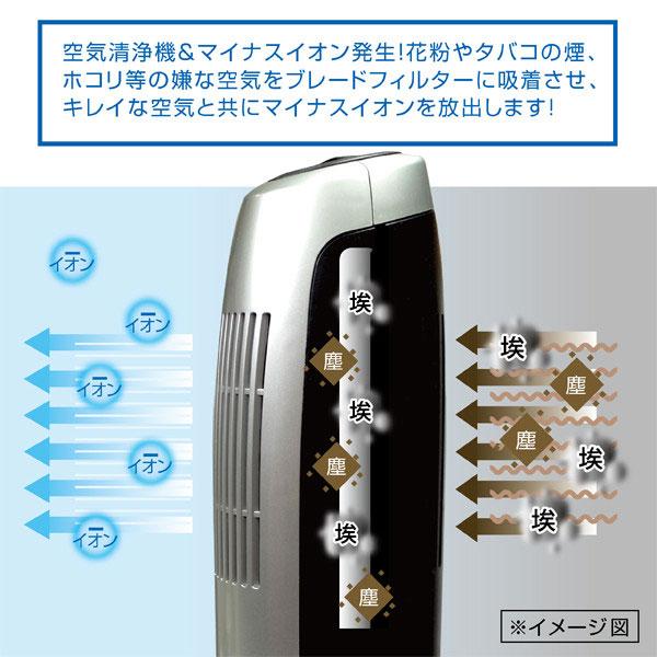 空気清浄器 コンパクトサイズ タバコの煙 フィルター交換不要 軽量 エアークリーナー 2色展開 - aimcube画像2