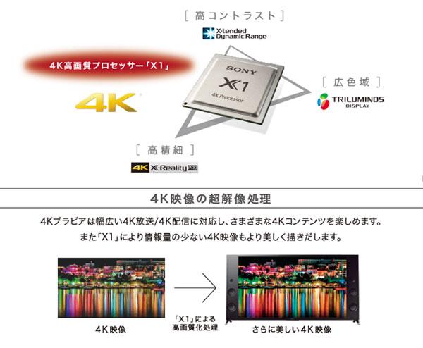 ハイレゾ対応 液晶テレビ 65型 KJ-65X9300C 高画質 高音質 - aimcube画像2