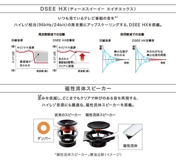 SONY BRAVIA 4K液晶テレビ ソニー ブラビア 65インチ 液晶TV - エイムキューブ画像5