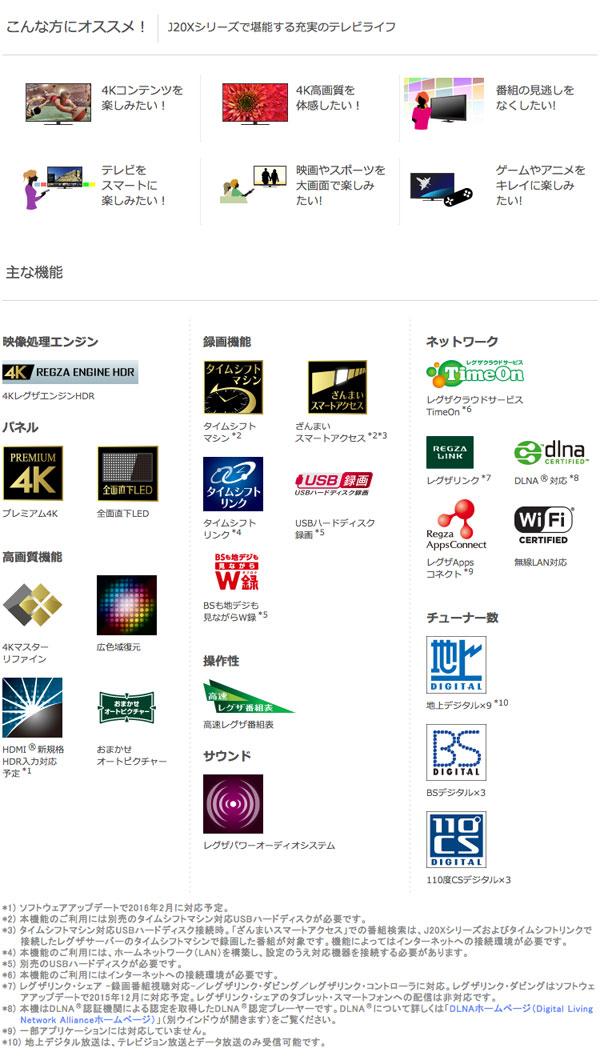 SONY BRAVIA 4K液晶テレビ ソニー ブラビア 55インチ 液晶TV - エイムキューブ画像5