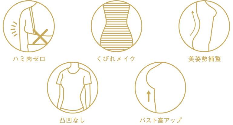 スタイリングシェイパーの5つの機能