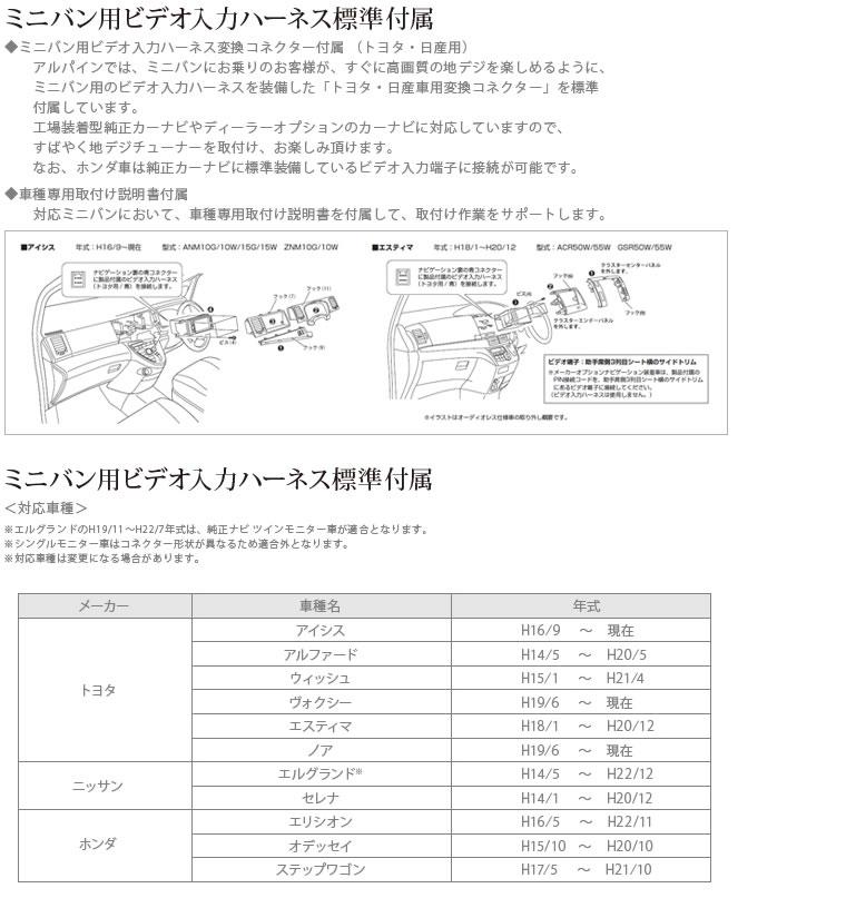 TUE-T440