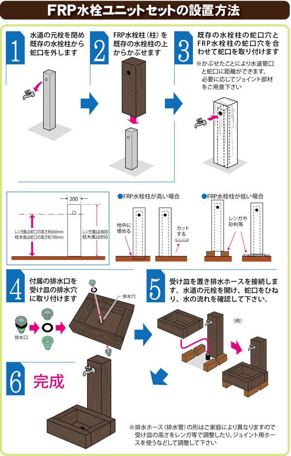 レンガ調 水洗柱ユニットセット設置方法