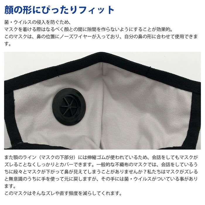 N95 リビングガード アンチウイルスマスク 顔の形にぴったりフィット