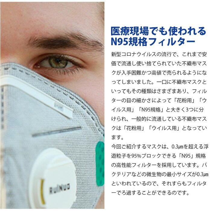 N95規格フィルター アンチウイルスマスク