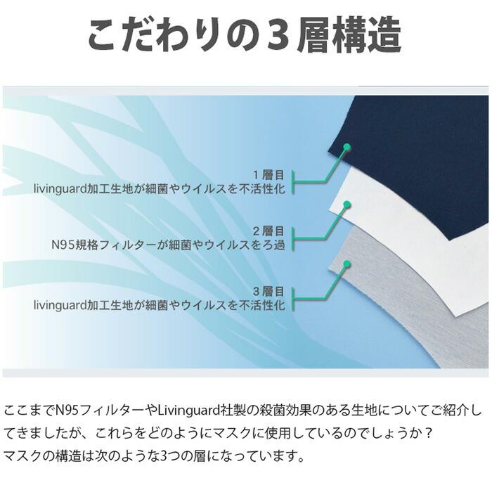 N95 リビングガード アンチウイルスマスク 3層構造
