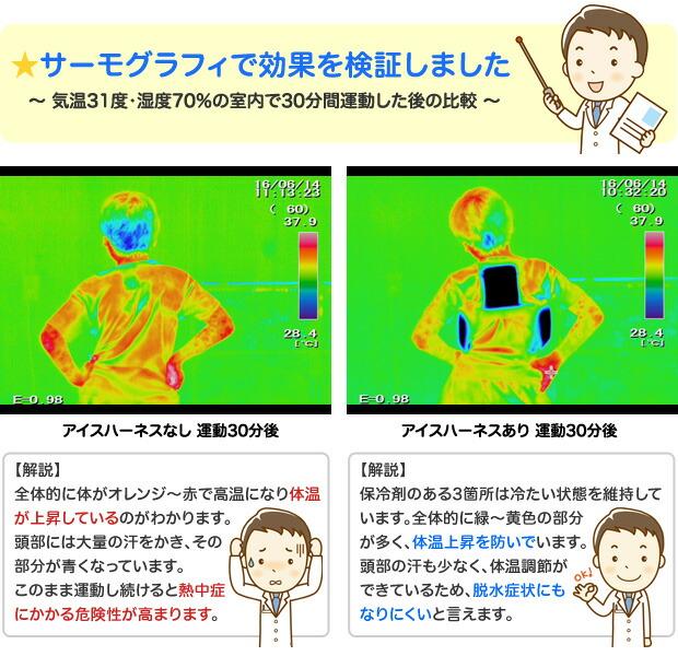 子供用 熱中症対策 冷却ベスト アイスハーネス キッズ サーモグラフィ 検証試験