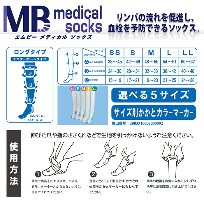 メディカルソックス ロングタイプ サイズ表