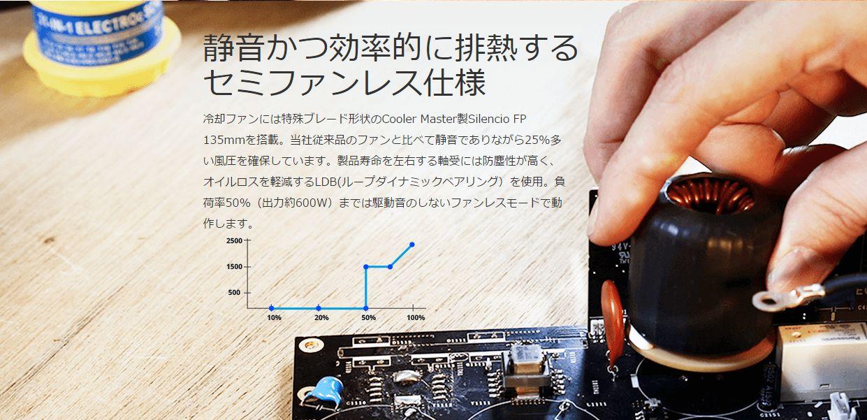 静音かつ効率的に排熱するセミファンレス仕様冷却ファンには特殊ブレード形状のCooler Master製Silencio FP 135mmを搭載。当社従来品のファンと比べて静音でありながら25%多い風圧を確保しています。製品寿命を左右する軸受には防塵性が高く、オイルロスを軽減するLDB(ループダイナミックベアリング)を使用。負荷率50%(出力約600W)までは駆動音のしないファンレスモードで動作します。