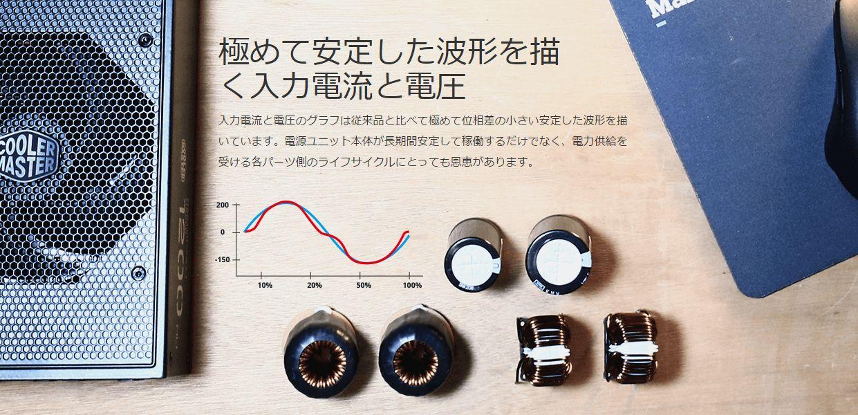極めて安定した波形を描く入力電流と電圧 入力電流と電圧のグラフは従来品と比べて極めて位相差の小さい安定した波形を描いています。電源ユニット本体が長期間安定して稼働するだけでなく、電力供給を受ける各パーツ側のライフサイクルにとっても恩恵があります。