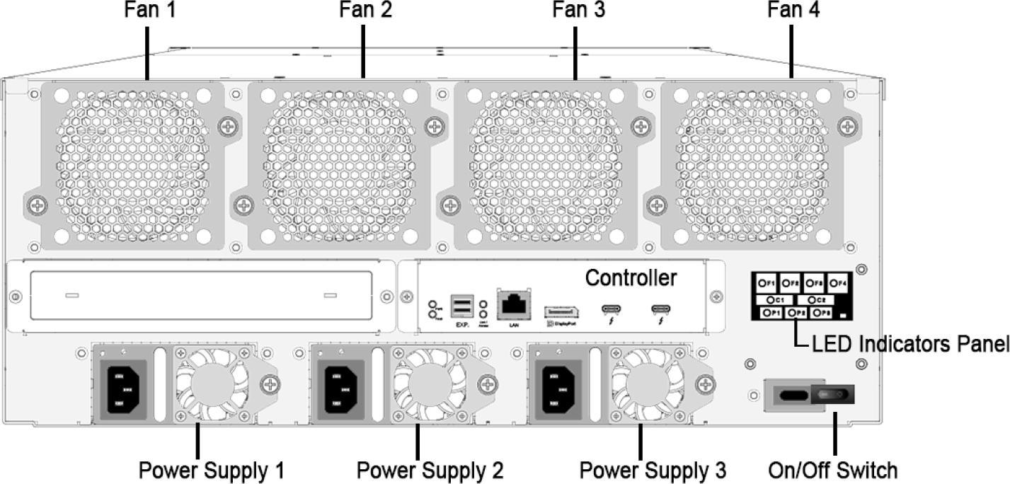 Thunderbolt3 24Bay RAID Rackmount [ARC-8050T3-24R]