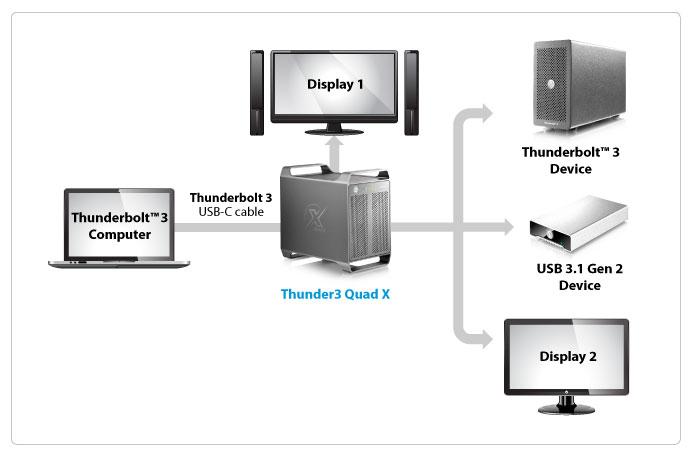 Thunder3 Quad X [T3QX-T3DIAY-AKTU]