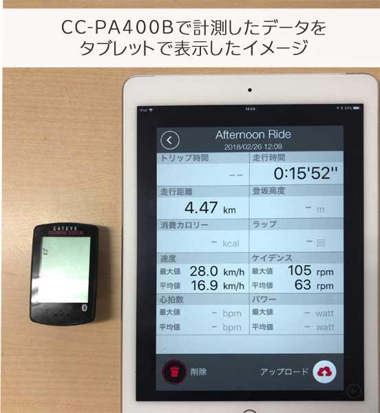 CC-PA400Bで計測したデータをタブレットで表示したイメージ