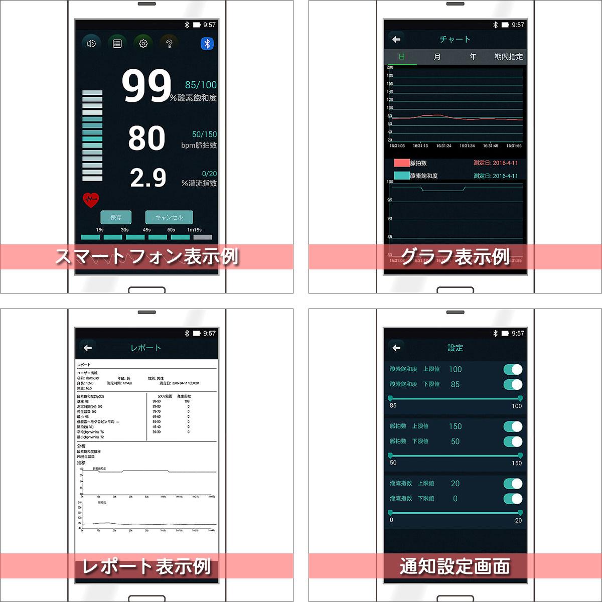 専用アプリで測定データを表示したイメージ