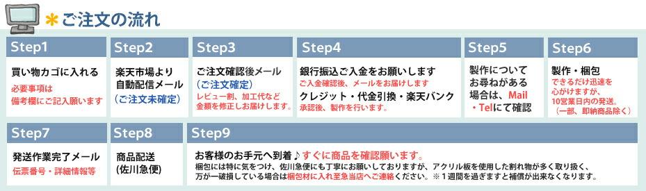 アクリル工房 お買い物ガイド (ご注文前に必ずお読み下さい))