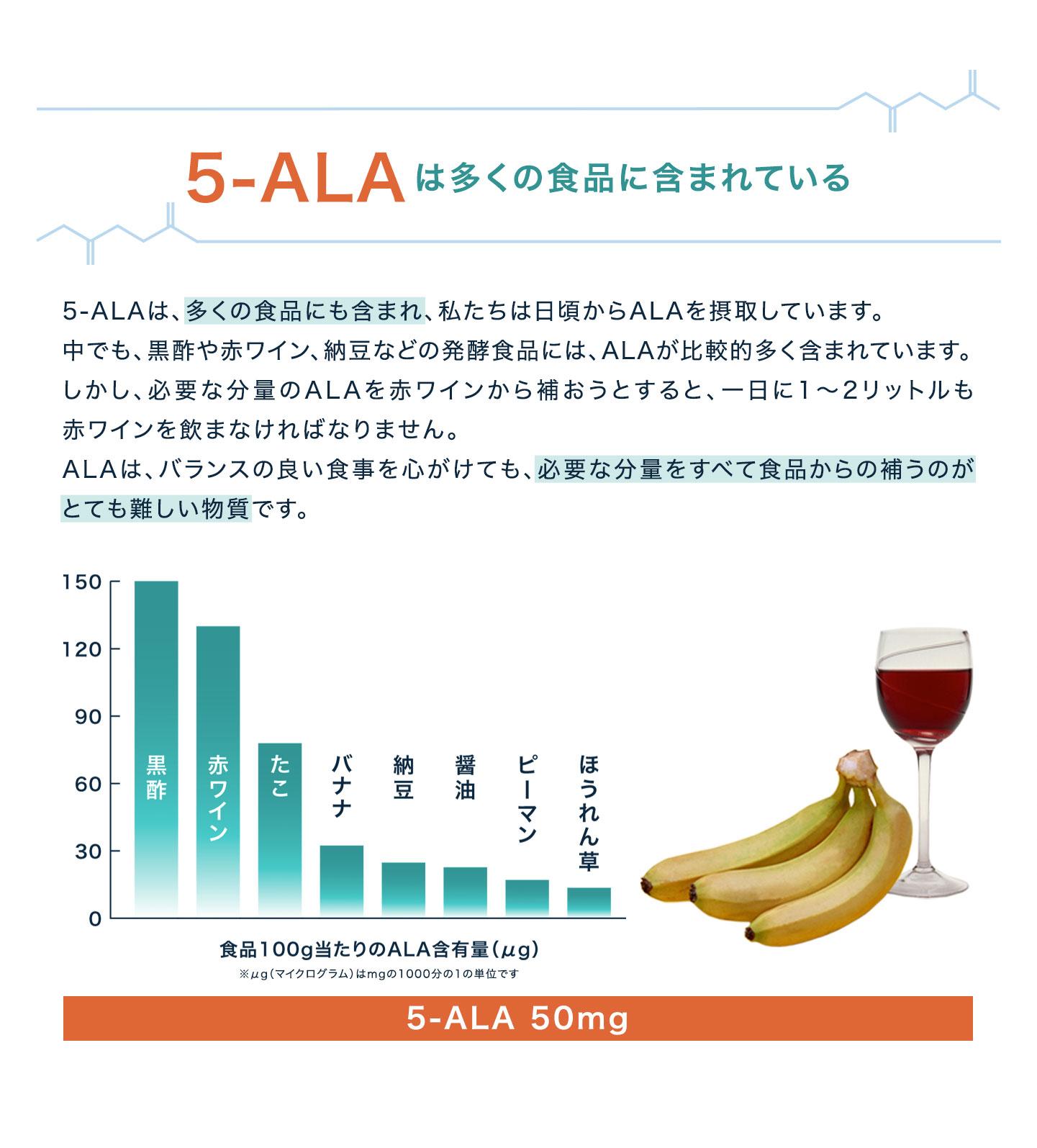 5-ALAは多くの食品に含まれている