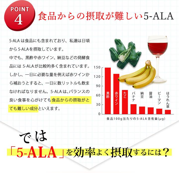 ポイント4 食品からの摂取が難しいALA