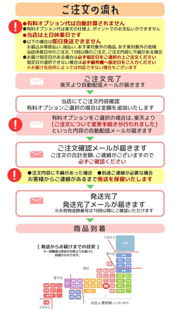 発送の注意事項
