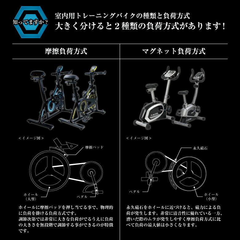 スピンバイク1518/BK1518_03