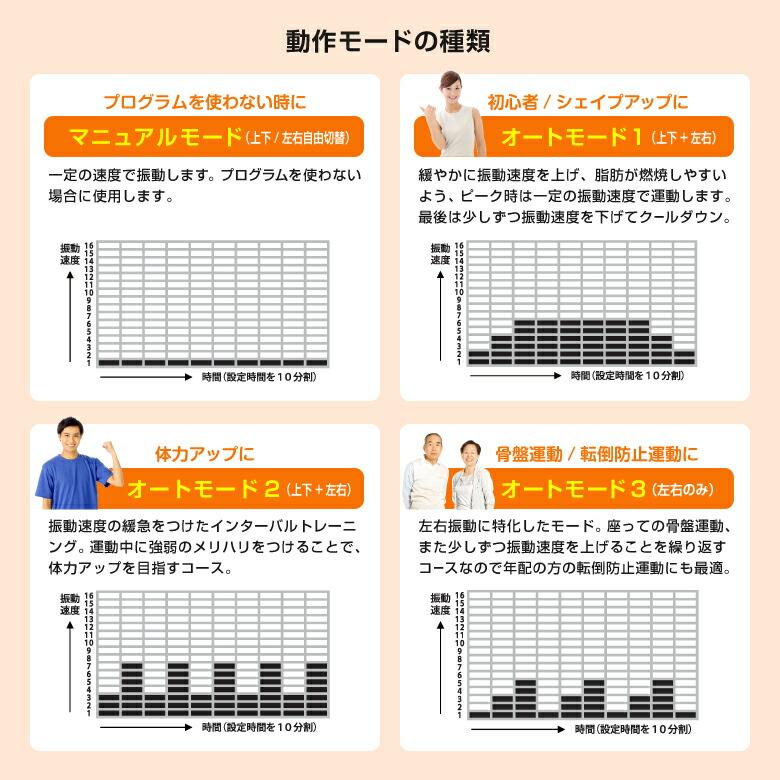 3D振動マシン バランスウェーブ/FAV3017_09