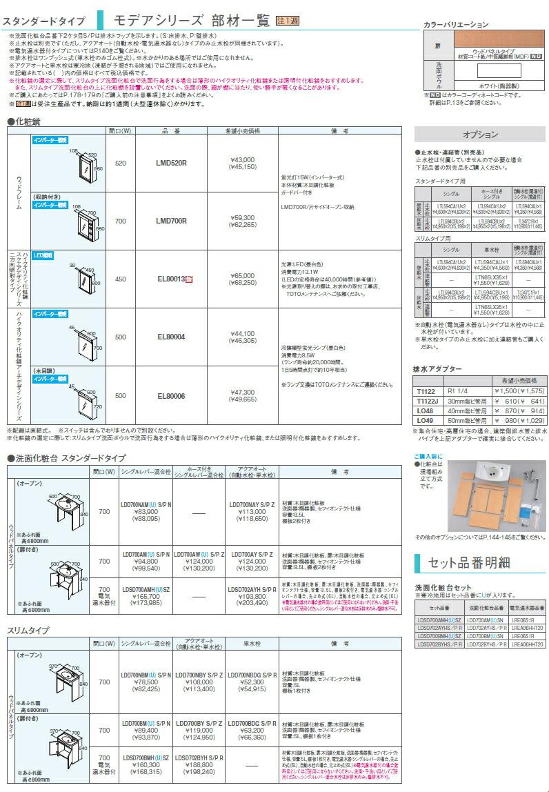 TOTOモデアシリーズ洗面化粧台激安特価で送料無料!!