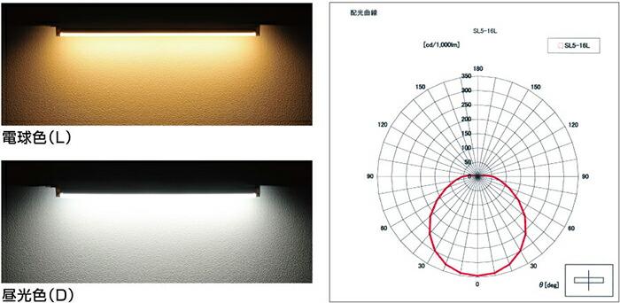 ユニスティックライトneoLED 電球色 本体 ☆★ SL516L 電源コード別売り LEDランプ一体形 消費電力:15W