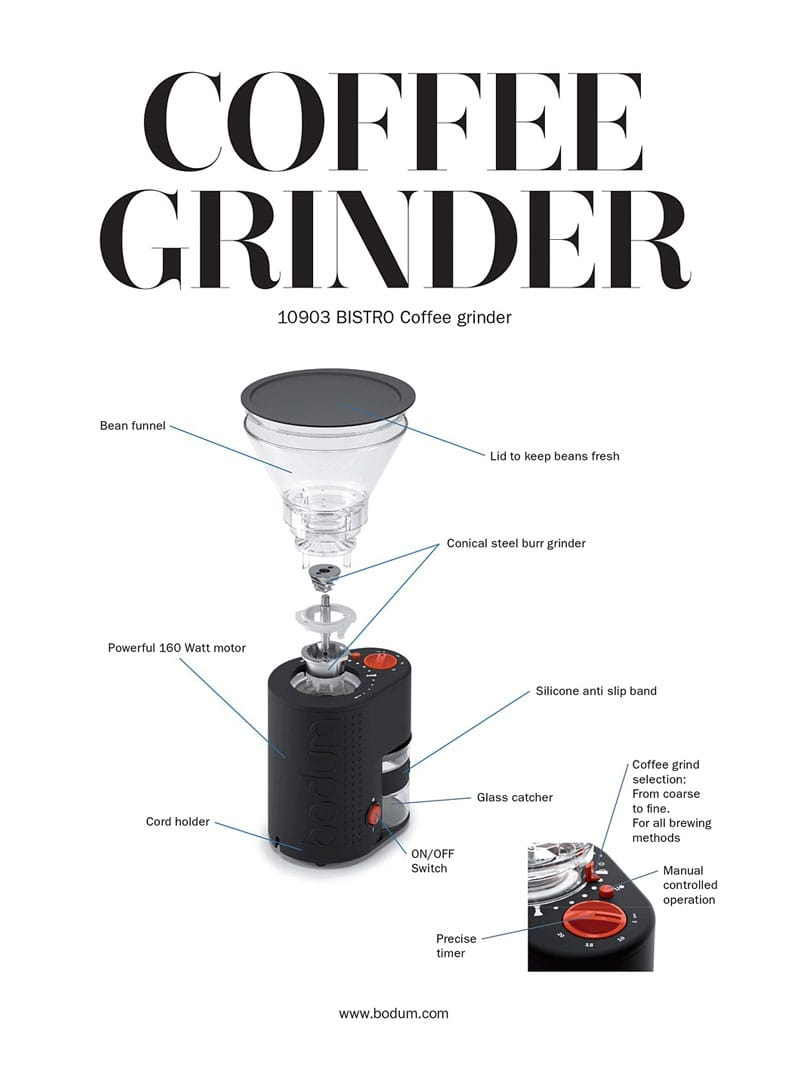 Saw ボダムビストロ Electricity Coffee Grinder Mill Bean Red Bodum Bistro Electric Burr