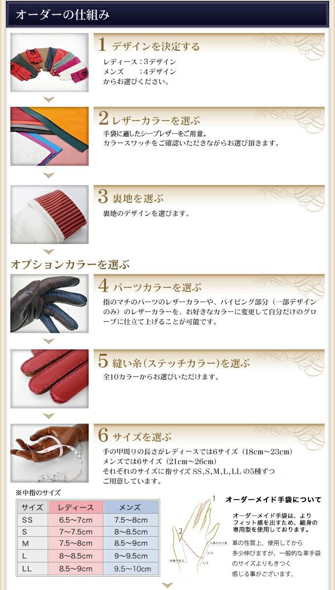 セミオーダー手袋