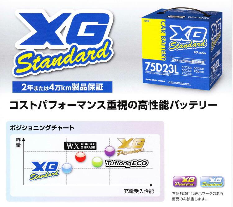 XGスタンダード