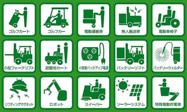 EBサイクルバッテリーの使用用途