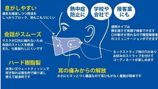 耳ヒモ無しマスク!頬に密着し耳ヒモなし耳痛くない!運動・化粧・ピアス等耳飾り可能マスク!透明マスクは口元クリア笑顔で接客!飛沫防止マスク!口元空間有で息苦しくない運動や熱中症対策にもなる!