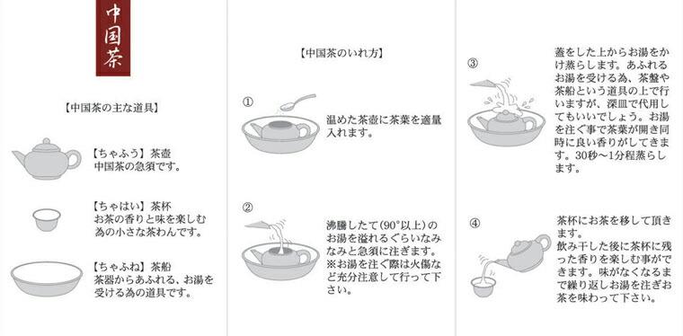 茶器セット説明