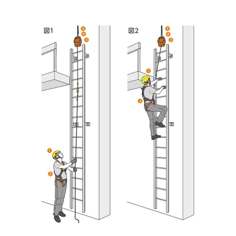 クライミングテクノロジー(climbing technology)(イタリア) リトラクタブル フォールアレスター(墜落防止器) 「セーリエ 700 2m」SERIES 【8G7000PQV】