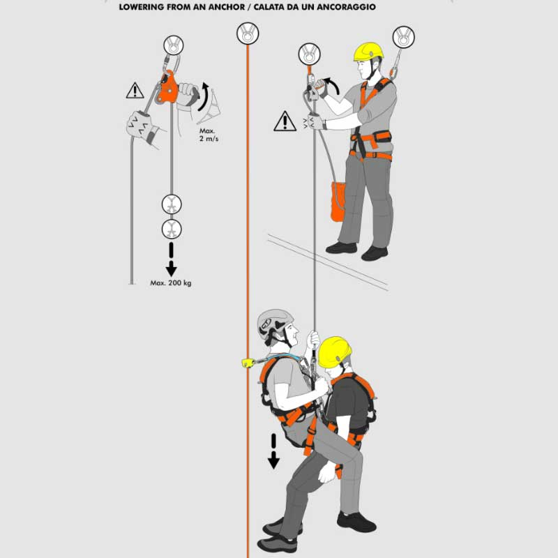 クライミングテクノロジー(climbing technology)(イタリア) ディッセンダー(デッセンダー) 「スパロー 200R ブラック」 SPARROW 200R  【2D66400 XZ0】  | セルフブレーキ 下降 レスキュー