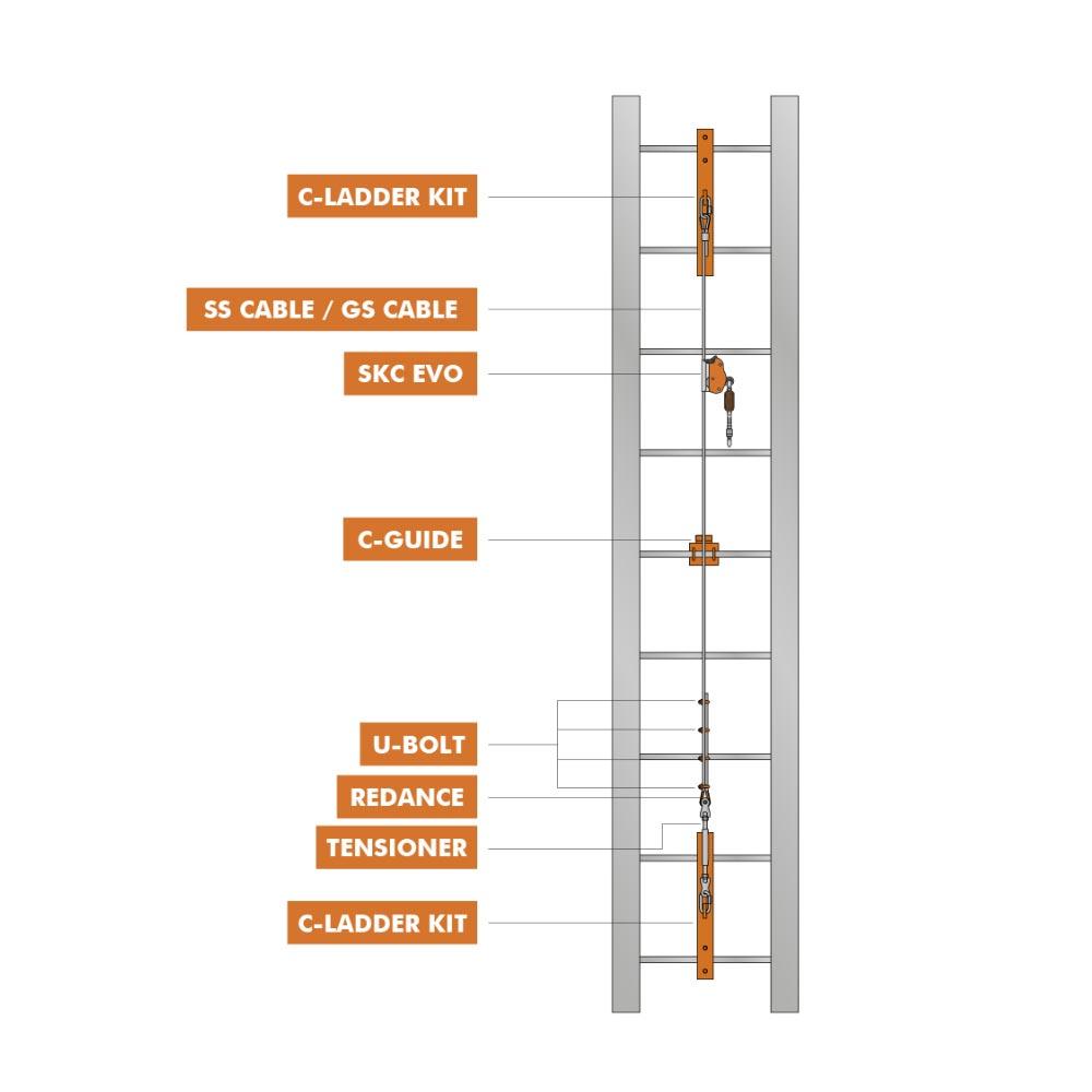 Climbing Technology(クライミングテクノロジー) SKC エボライン C-ラダーキット (SKC Evo Line) 【0F716DA】