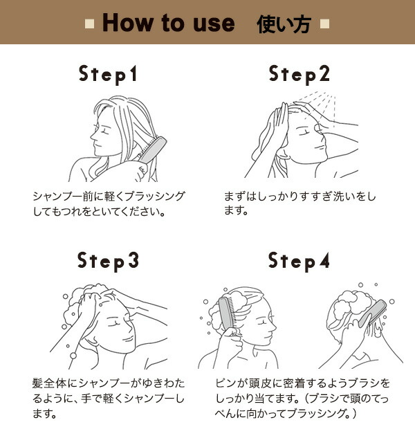 How to use 使い方